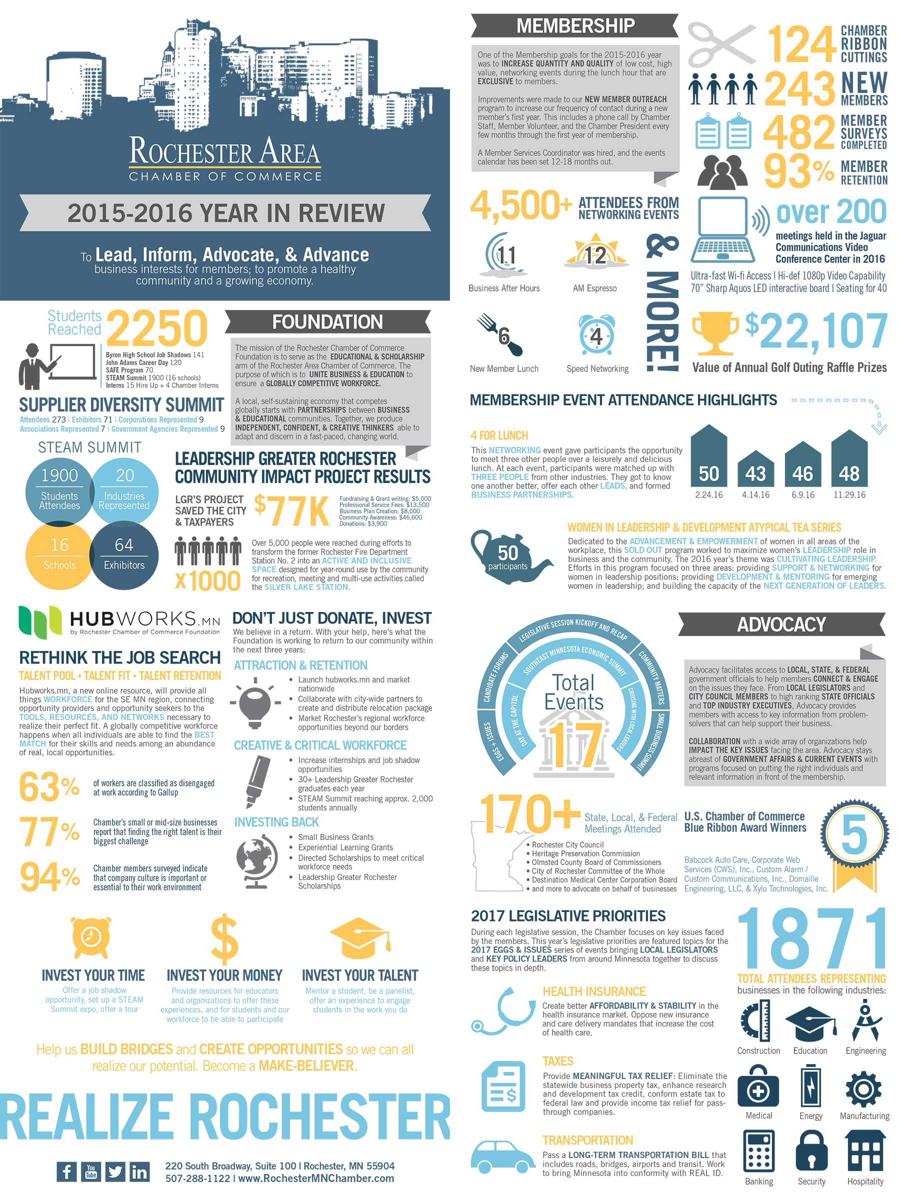 Click Here to Download the 2015-2016 Annual Report