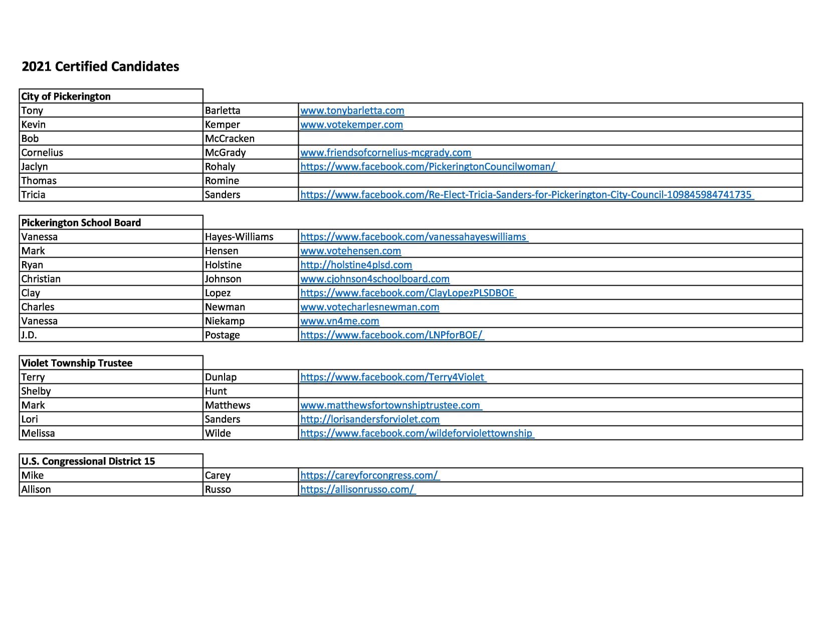 Certified-Candidates---Nov.-2021-page-0-w1650.jpg
