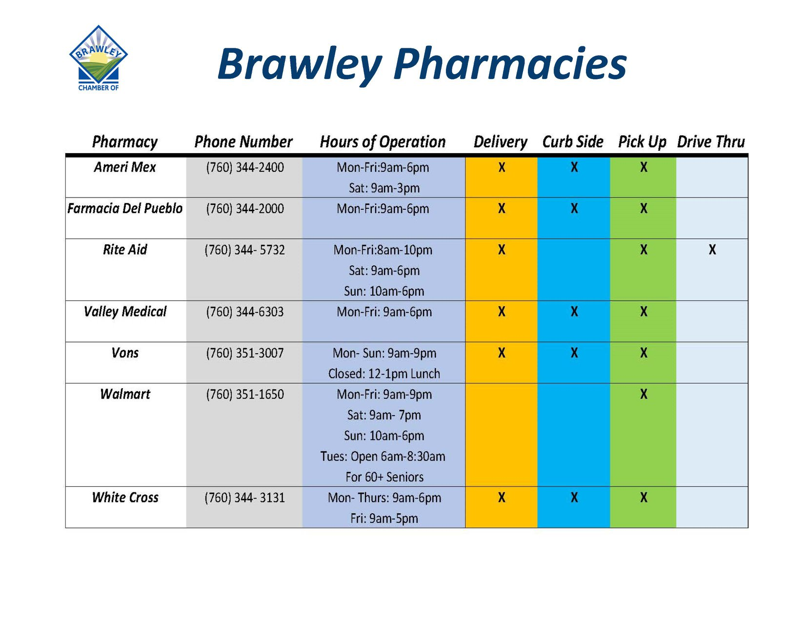 Brawley-Pharmacies.jpg