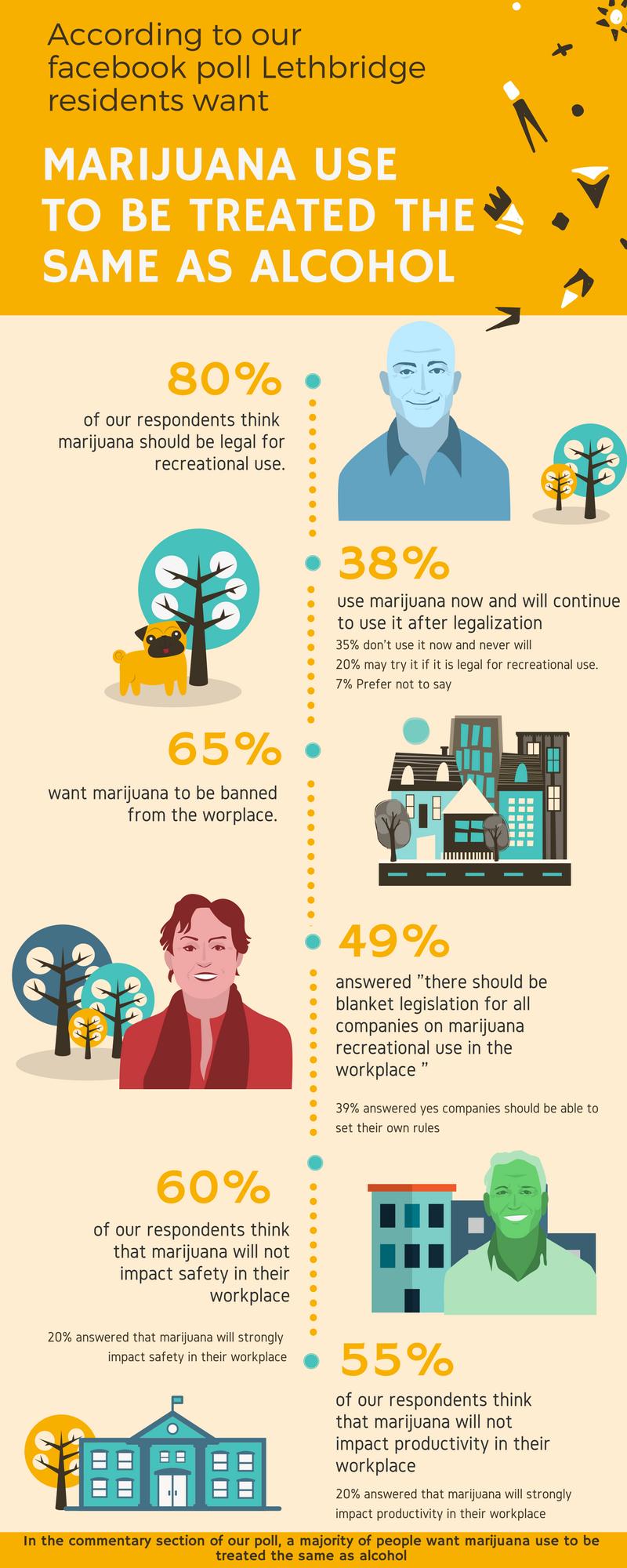 Marijuana-poll.png