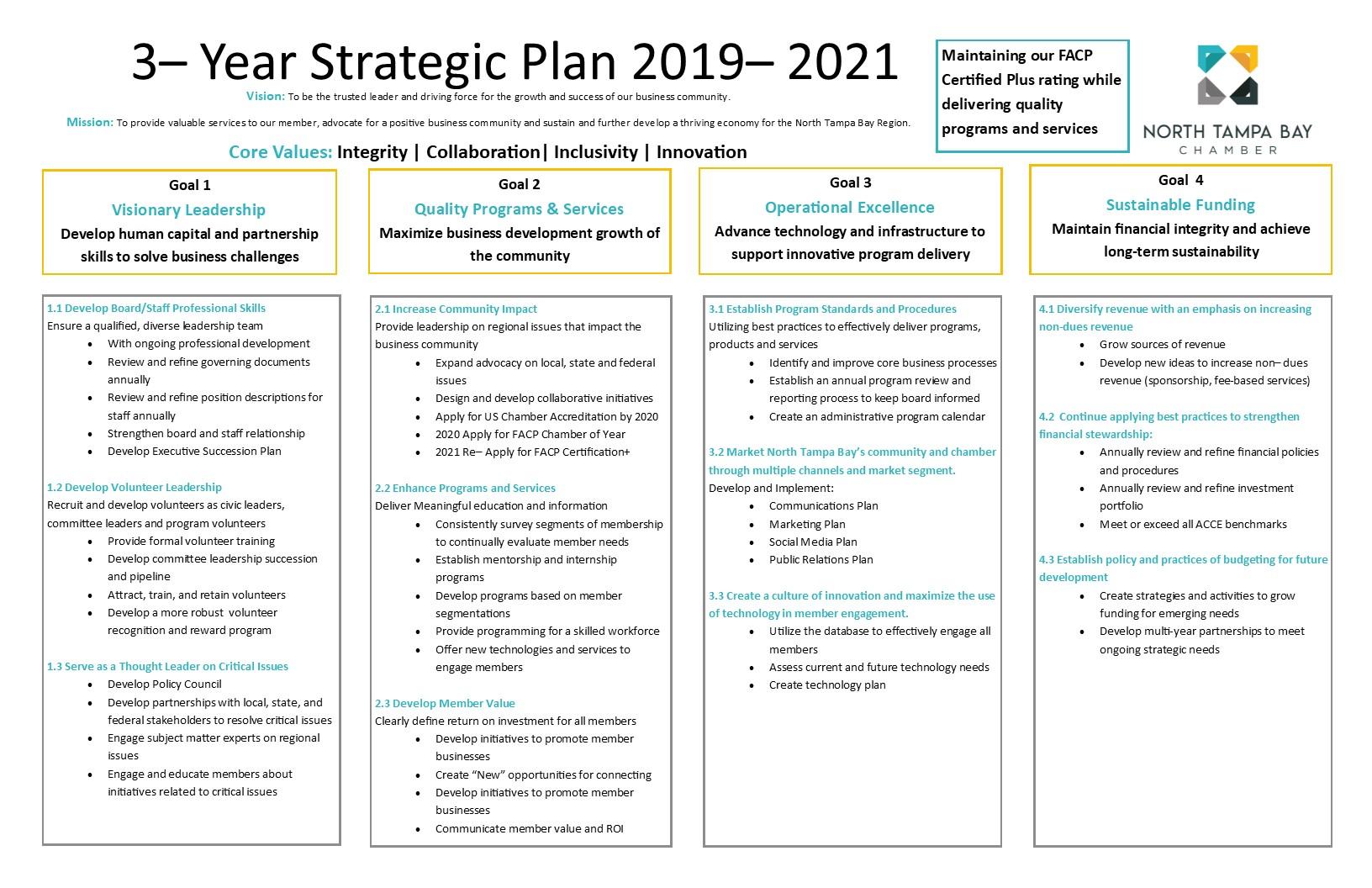 2019_2021-NTBC-Stragetic-plan-.jpg