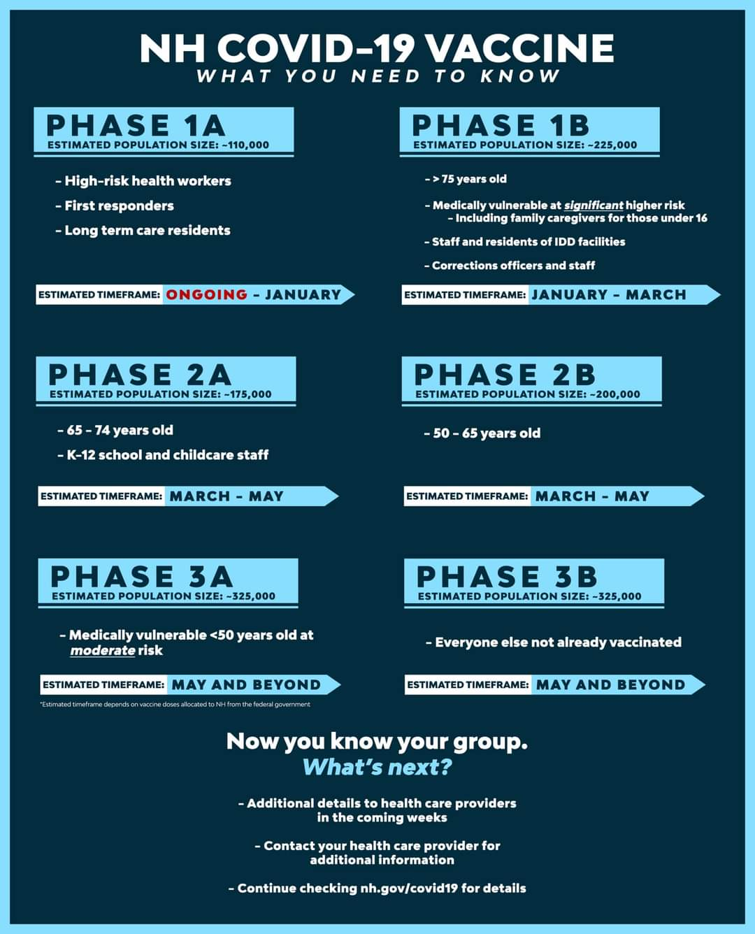 COVID-Vaccine-Phases.jpg