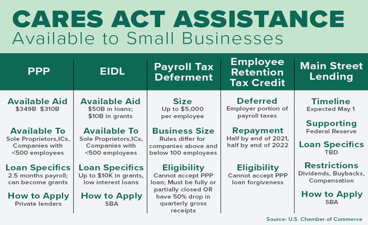 Cares-Act-Business-Assistance-Graphic.jpg