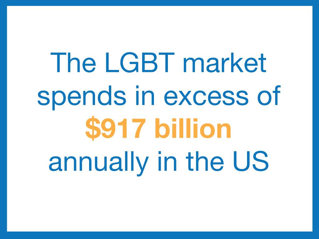LGBT Market in U.S.