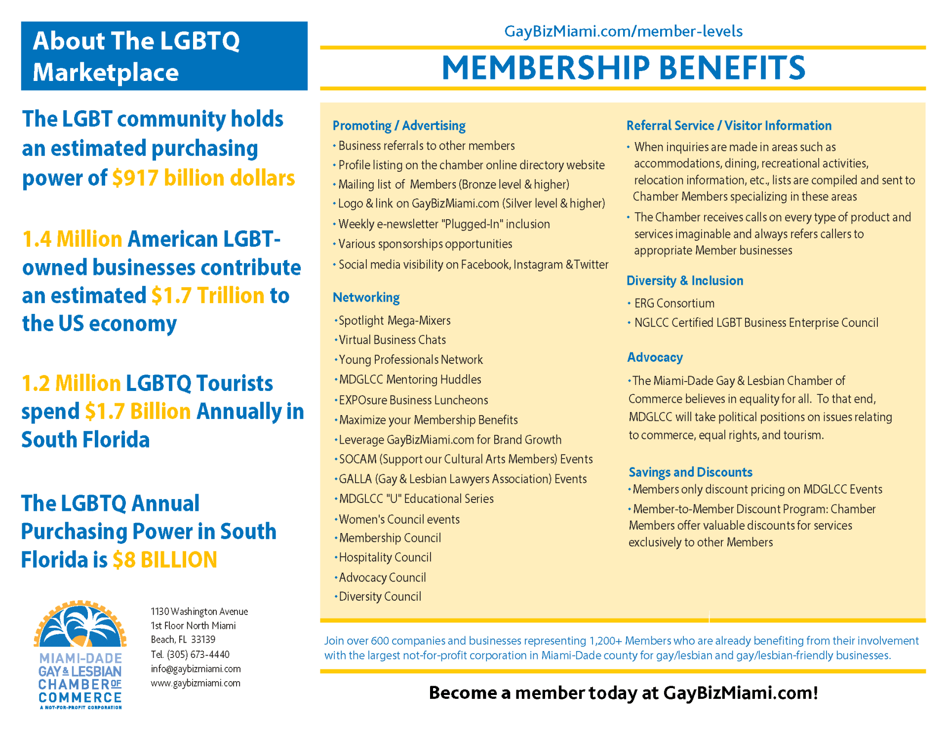 Member Levels and Pricing Page 2