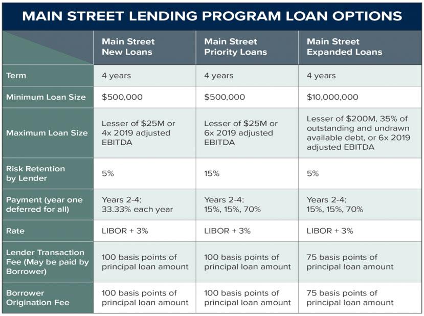 Main-Street-Lending-Graphic.jpg