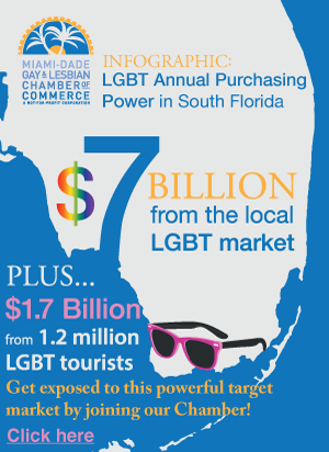 LGBT Annual Purchasing Power in South Florida 8 Billion from the local market