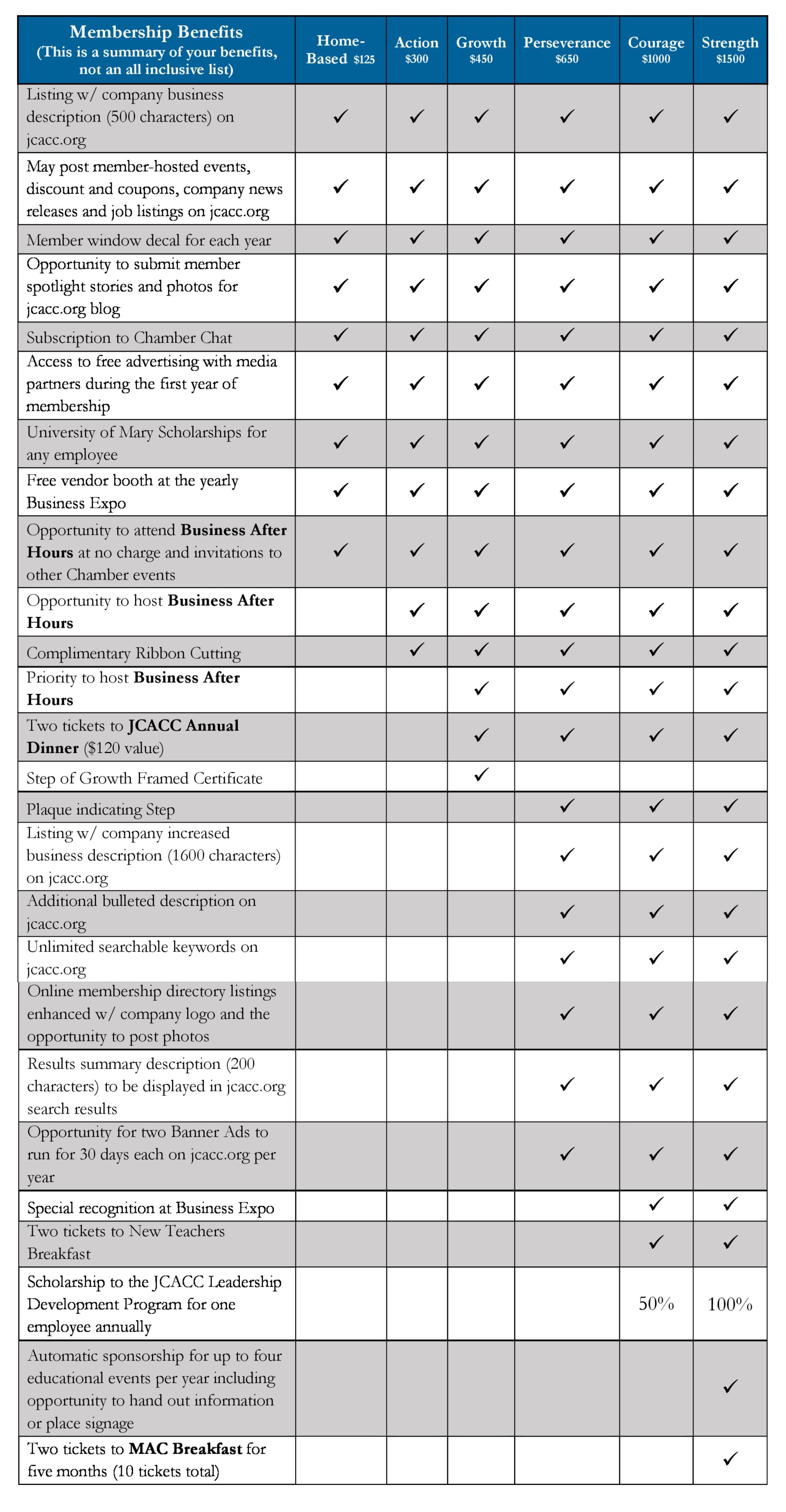 Membership-Benefits-Checklist-FINAL-combined-for-website-w1920.jpg