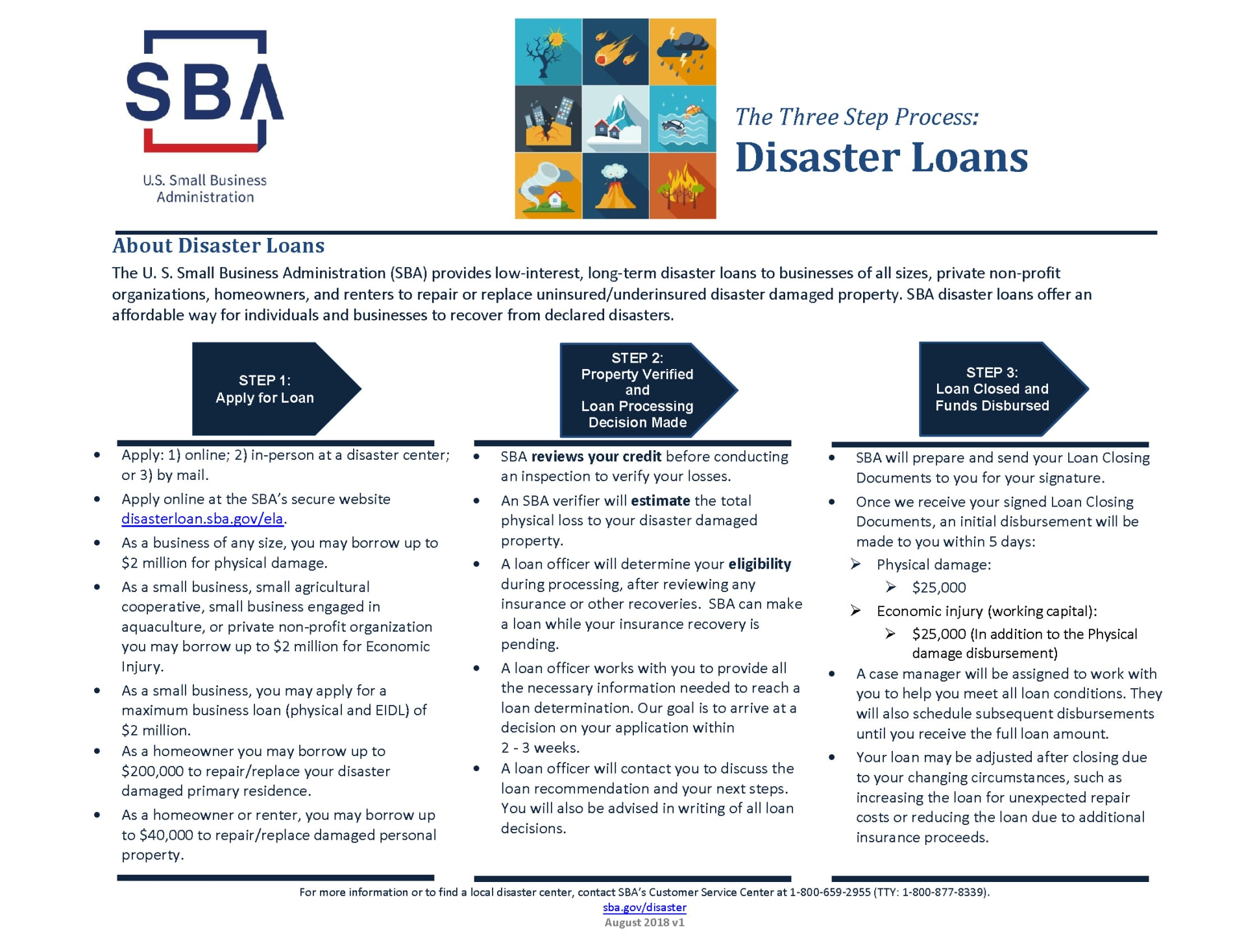 Disaster-Playbook-One-Pager-8.1.18-logo-V1_Page_1-w1900.jpg