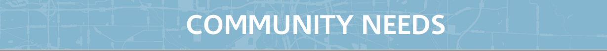WEBSITE-COMMUNITY-NEEDS.JPG