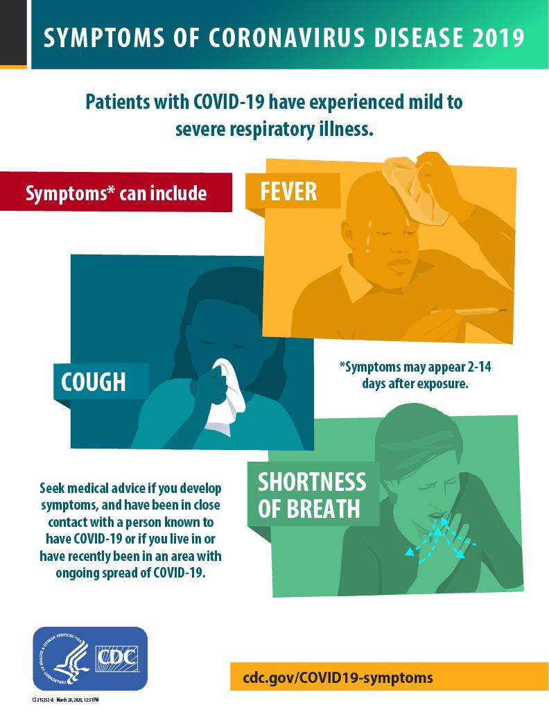 COVID19-symptoms1024_1.png
