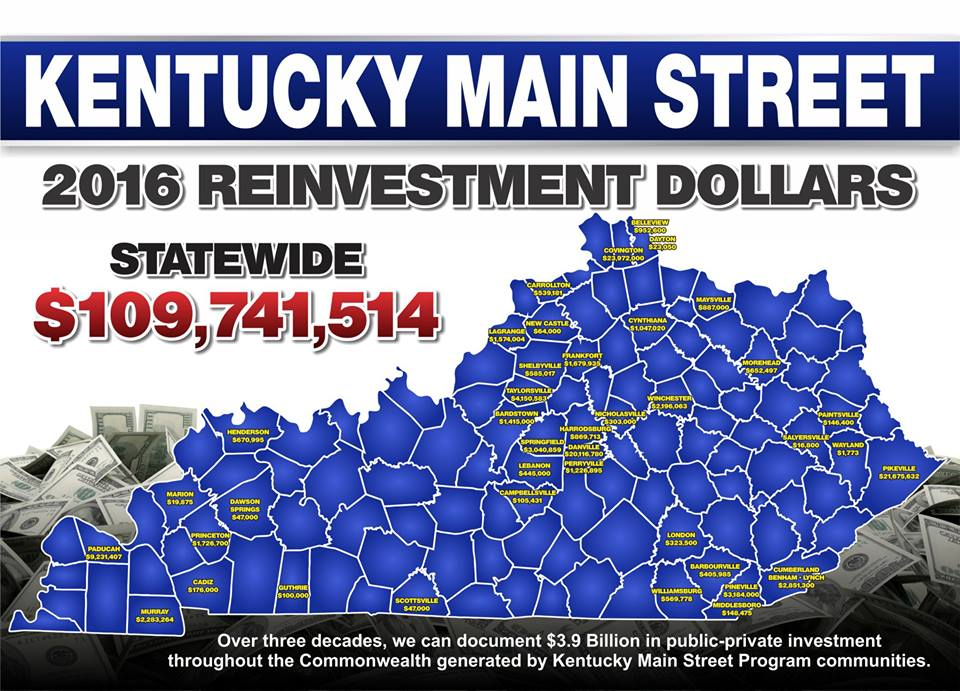state MS economic impact image displaying 2016 reinvestment dollars statewide