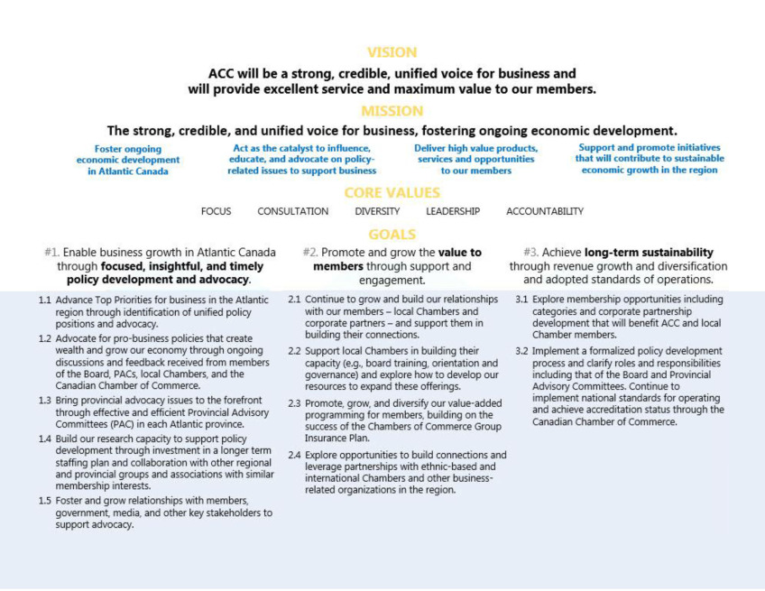 ACC_Strategic_Framework_(2015-2018)_FINAL_848x655.jpg