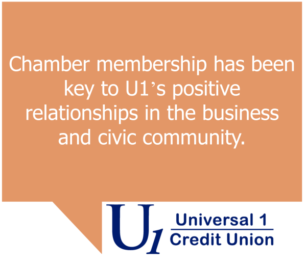 Testimoinals-U1-Credit-Union-w599.png