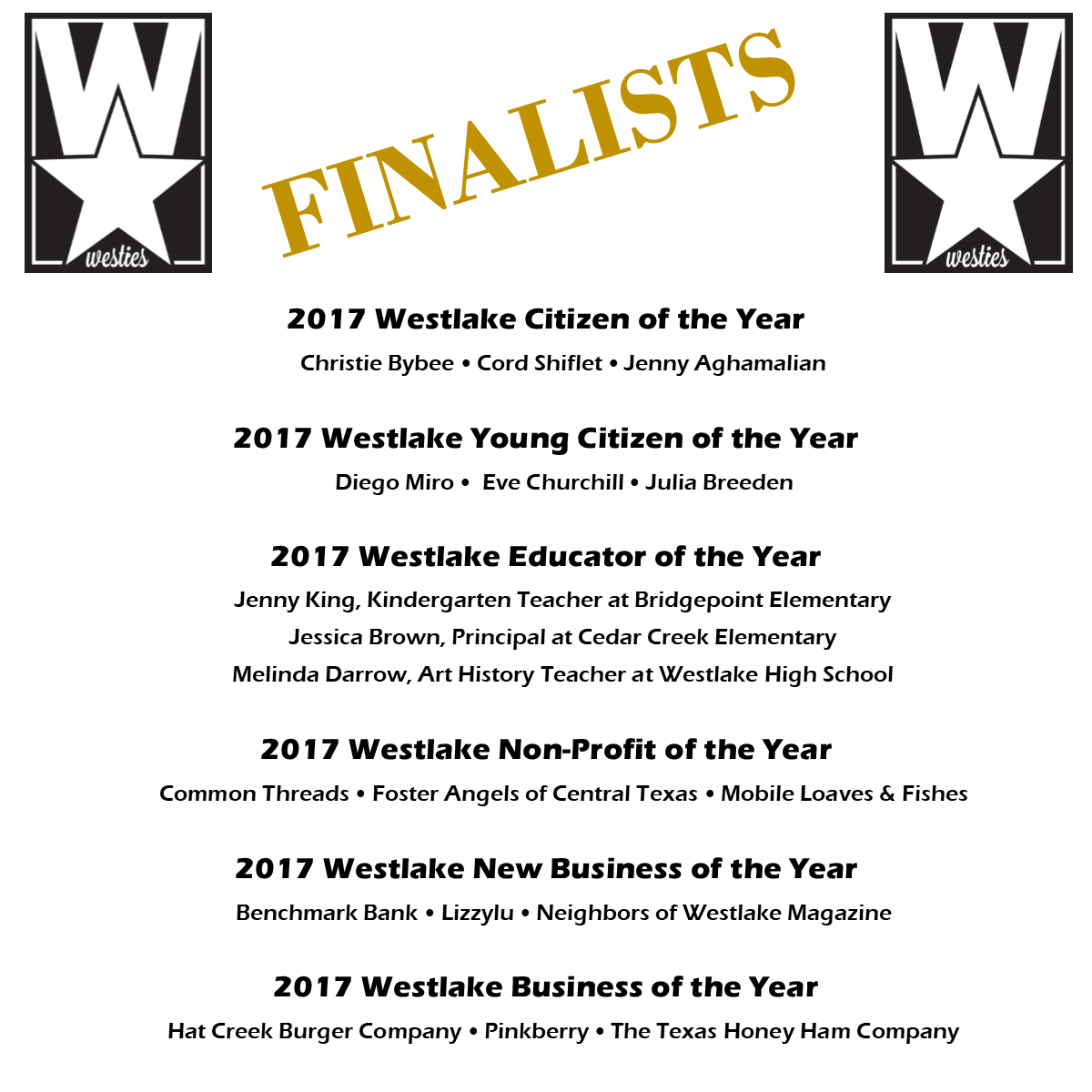 Westies Finalists Best of 2017