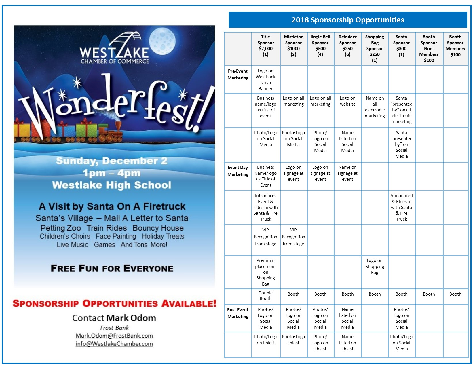 Westlake Wonderfest Chamber Of Commerce Tx Click The Image For A Pdf Version Here Downloadable Sponsorship Opportunities