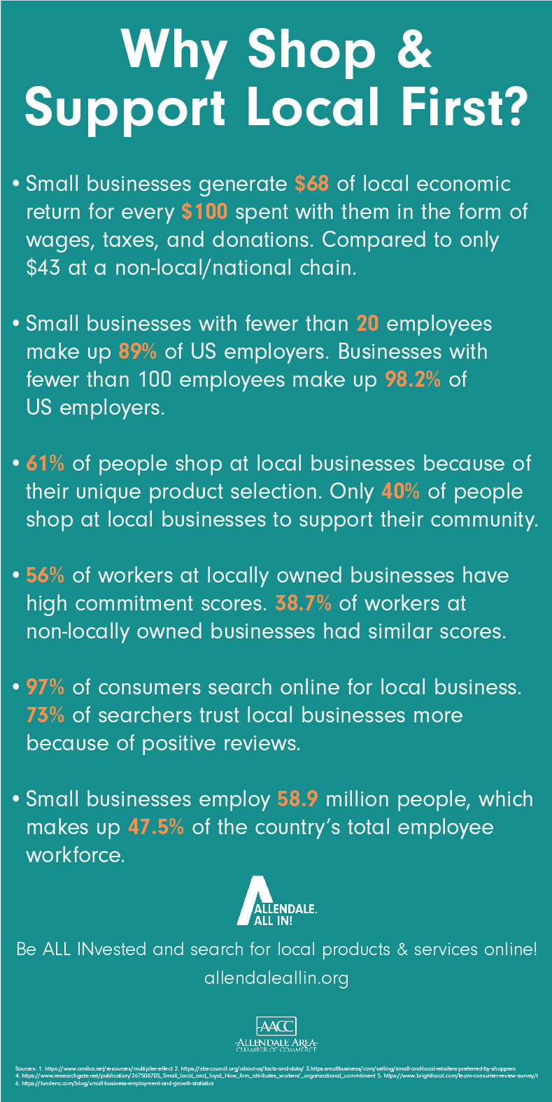 Why Shop and Support Local Allendale
