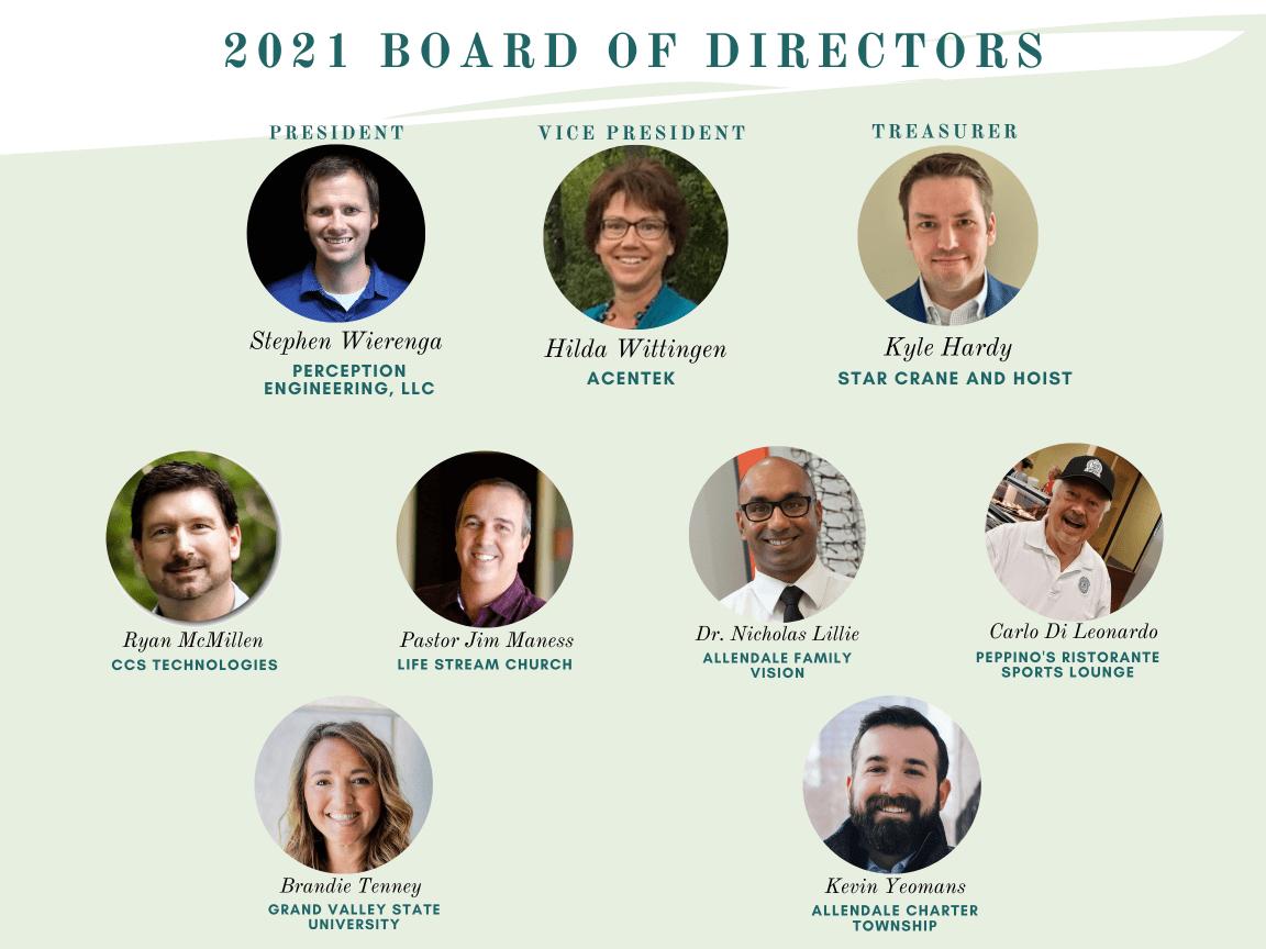 2021-Board-of-Directors.png