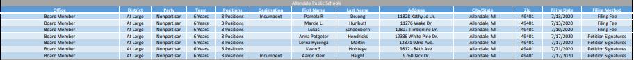 November-School-Board-Candidates.PNG