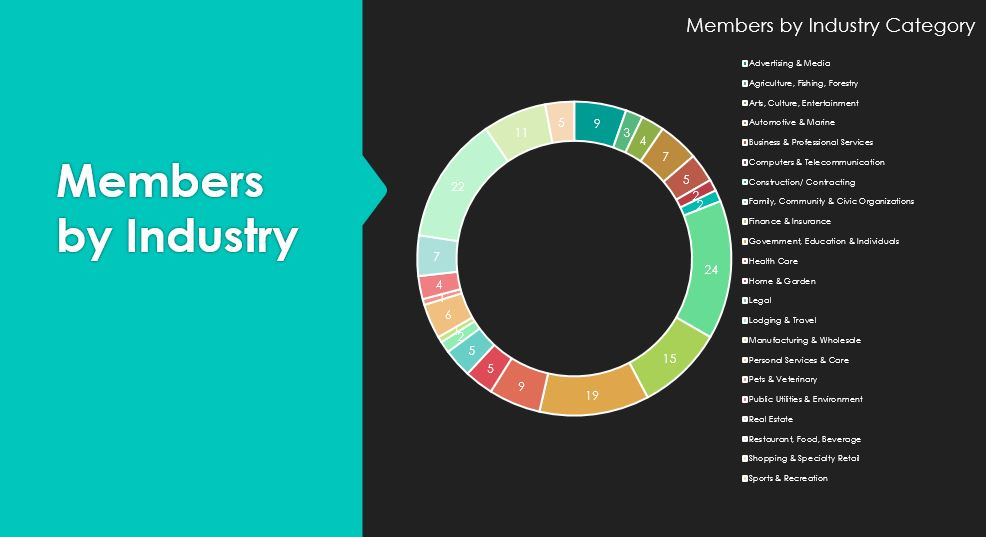 members-by-industry.JPG