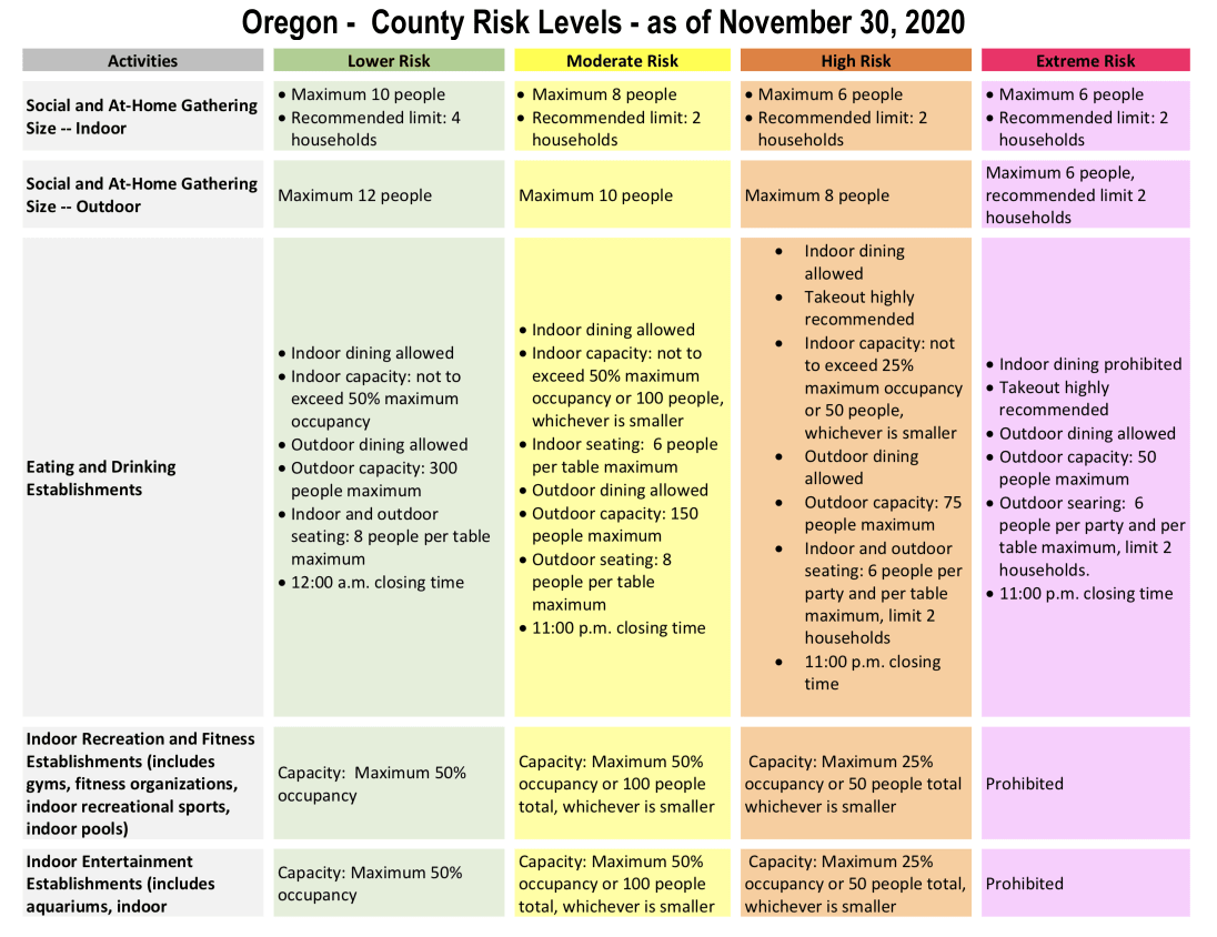 County-Levels-1-w1096.png