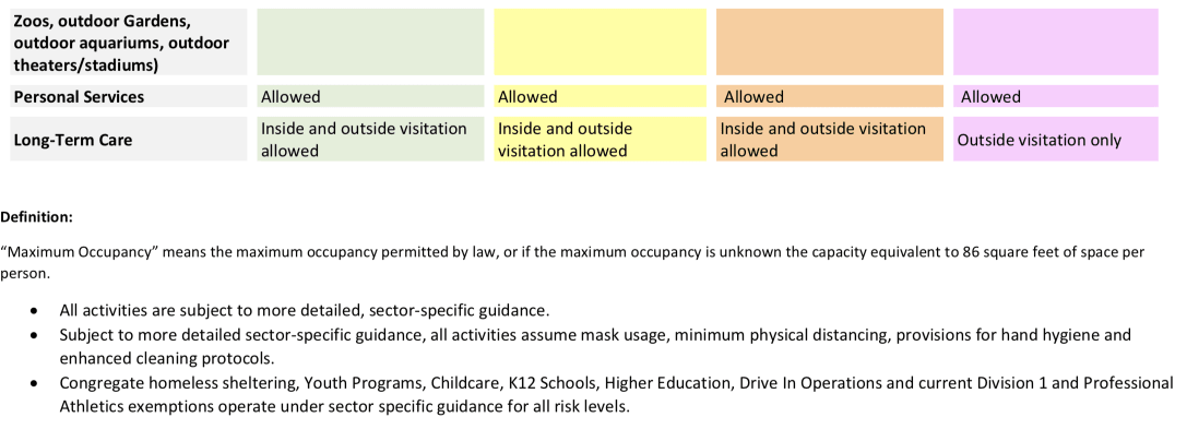 County-Levels-3-w1087.png