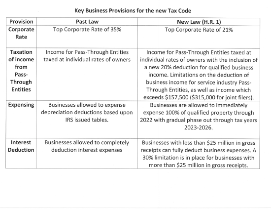 Business_Tax_Chart-w2200-w550.png