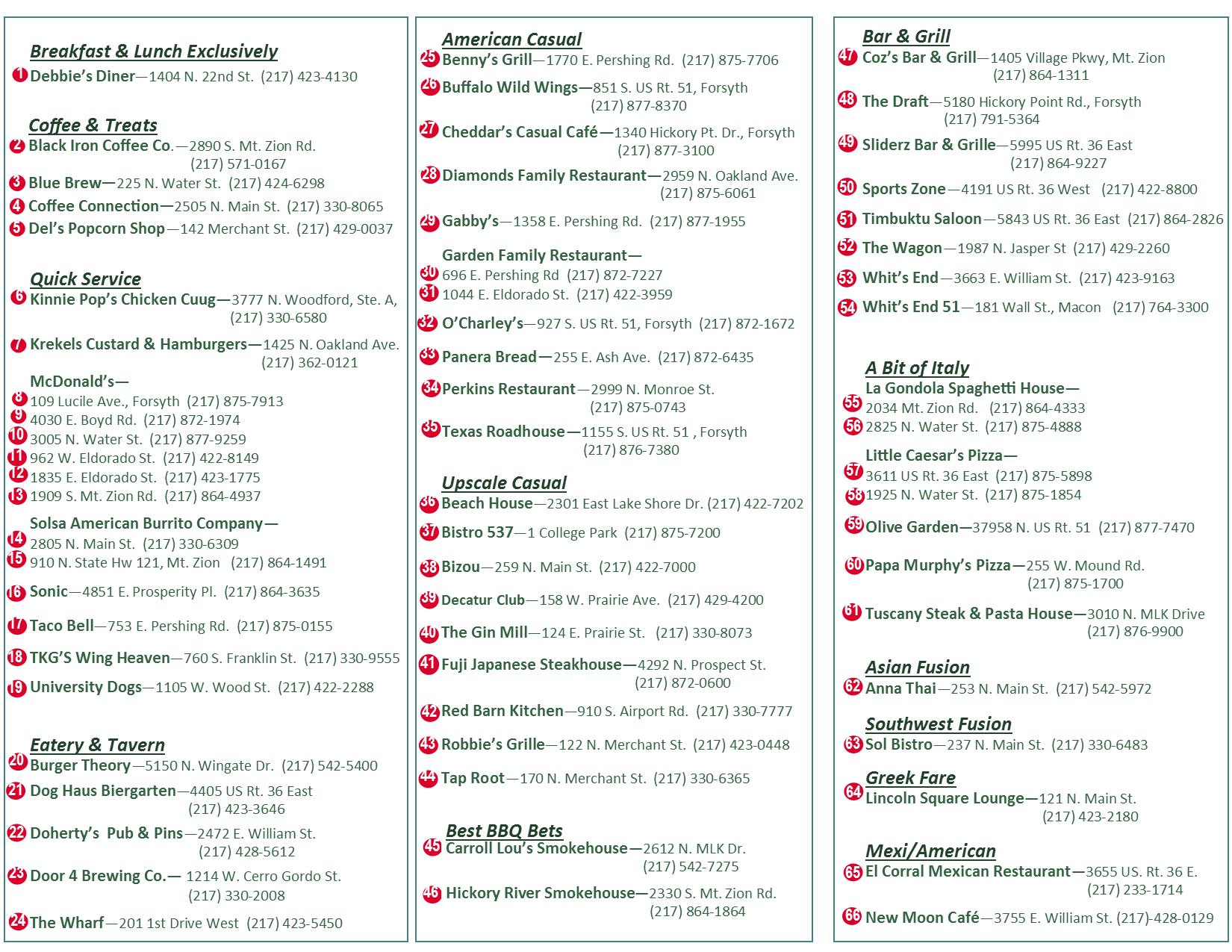 restaurant_guide_for_print_inside-w2200.png
