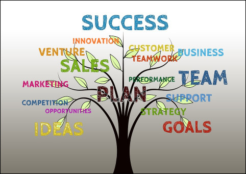 Sponsorship Support Business Building Goals