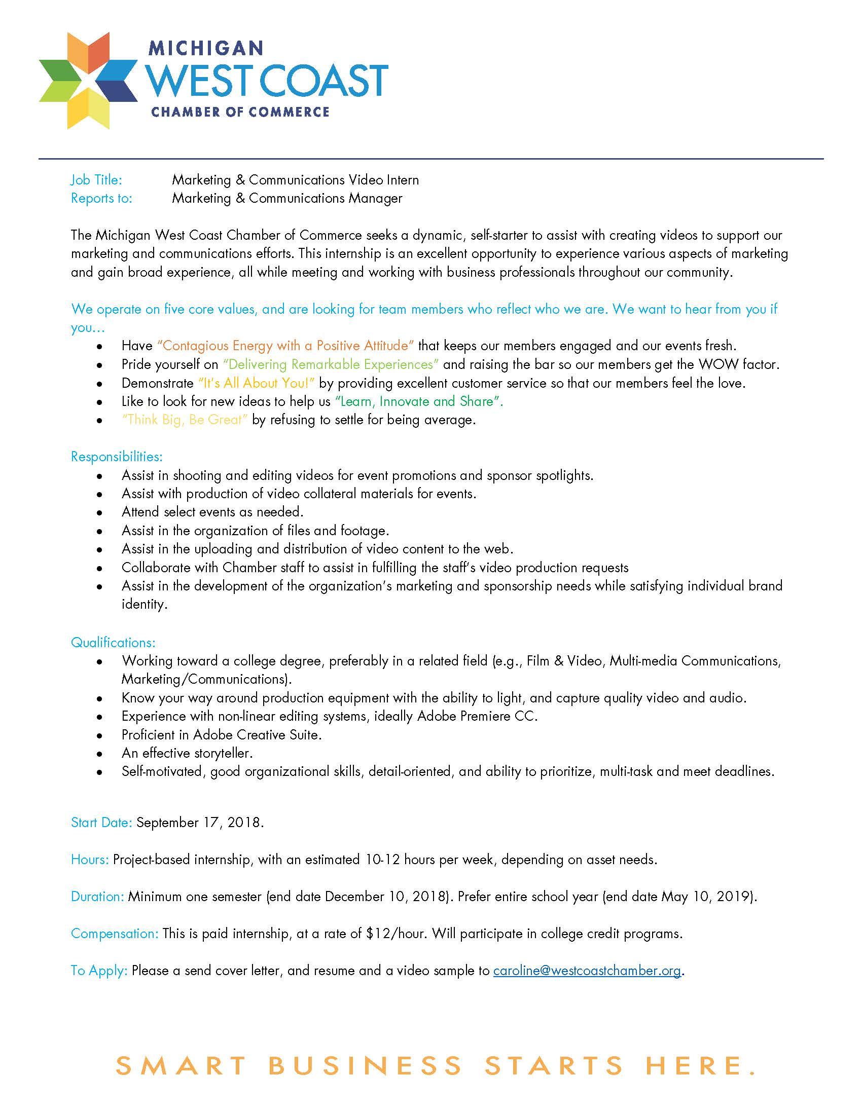Marketing-Video-Intern-Job-Description.jpg