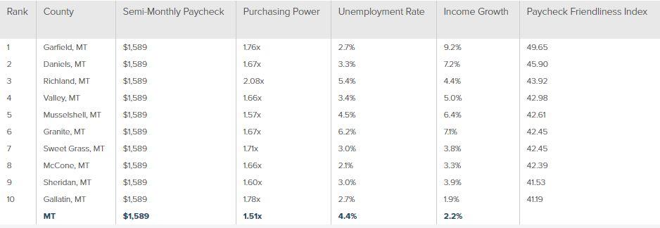 Paycheck-Friendly-Chart.JPG