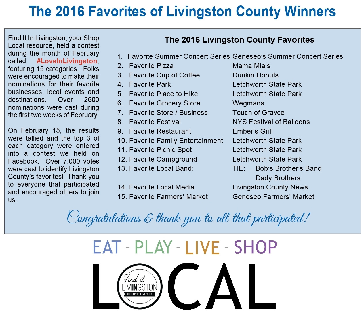 Love IN Livingston, 2016 Winners, Top 5, Livingston County Chamber of Commerce & Tourism, Fan Favorites, Shop Local