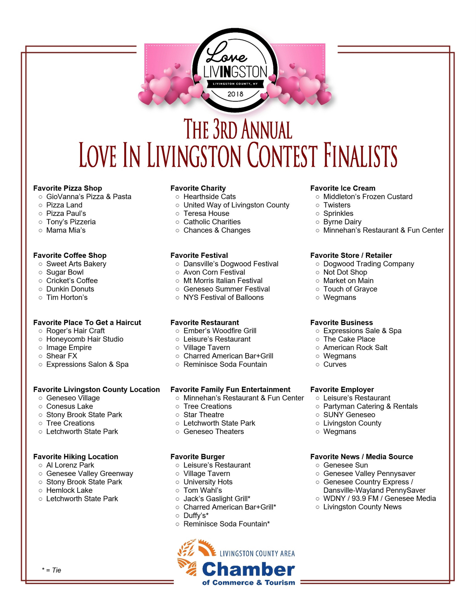 Love IN Livingston, 2018 Winners, Top 5, Livingston County Chamber of Commerce & Tourism, Fan Favorites, Shop Local