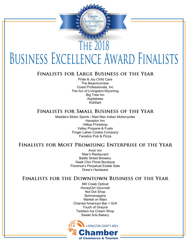 Download a printable version of the 2018 Business Excellence Award Finalists