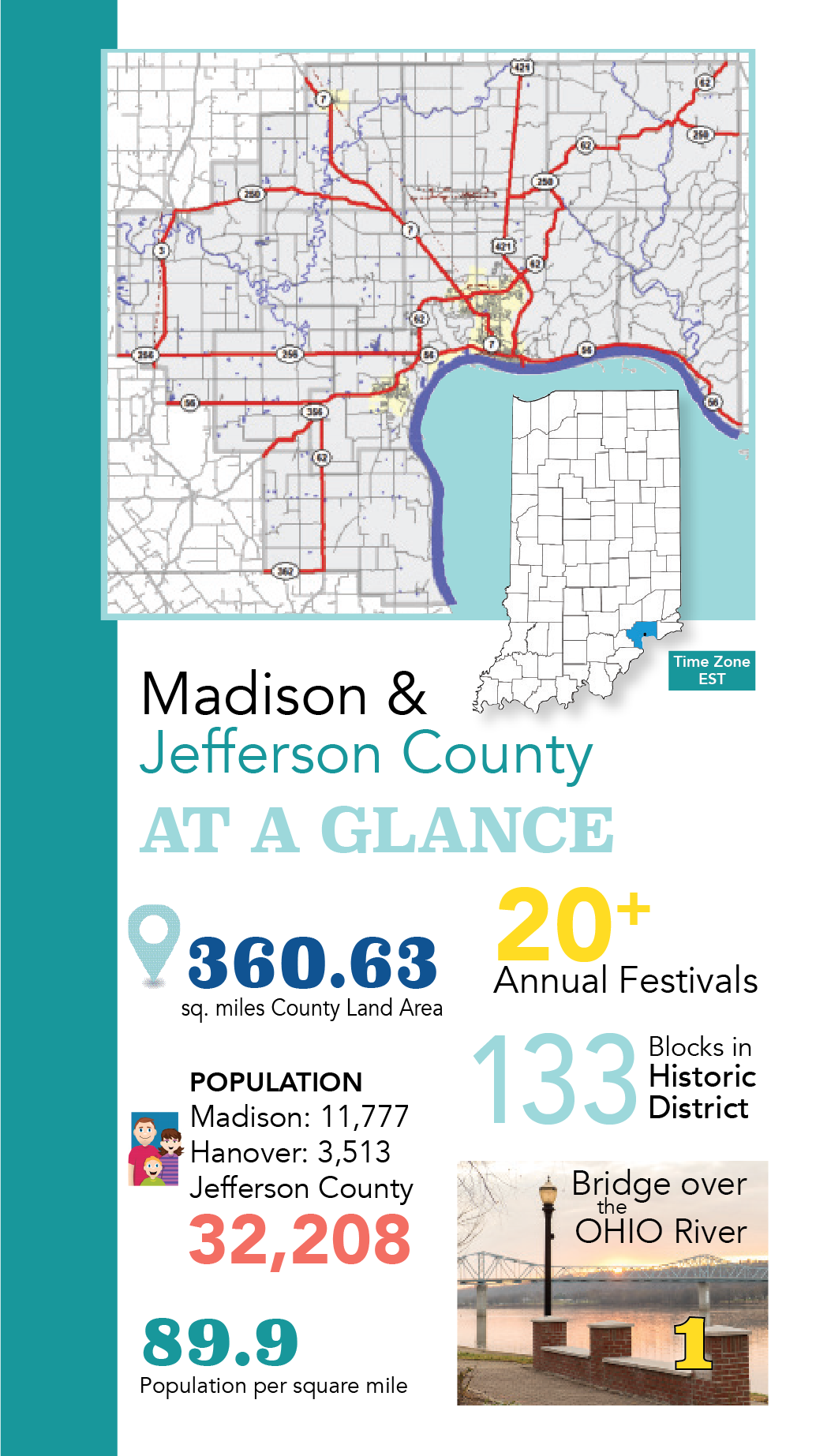 jefferson-county-at-a-glance-01.png