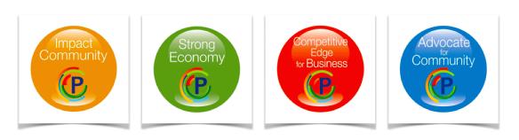 Strat-Plan-Buttons---Medium.png