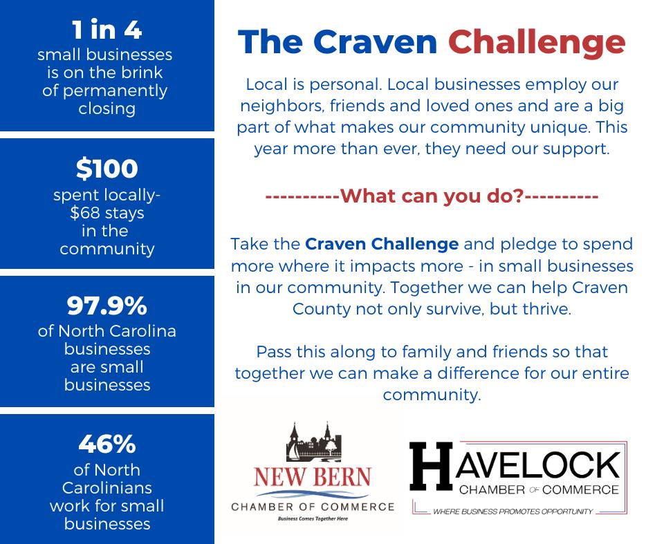 Craven-Challenge.png