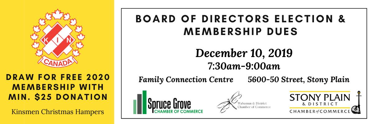 2020-Board-of-Directors-Vote.png