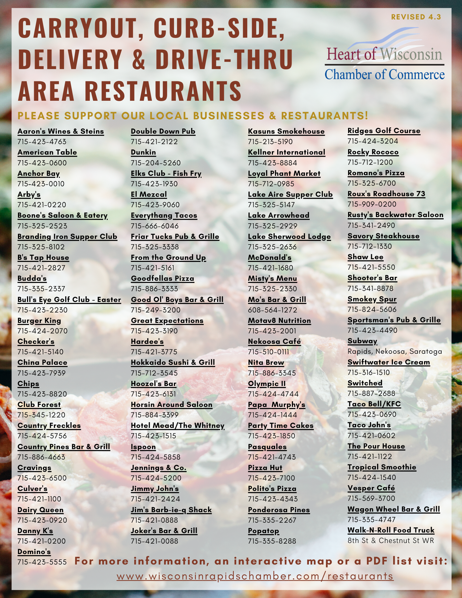 Carryout, Curb-side, Delivery & Drive-Thru Area Restaurants