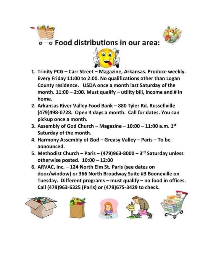 Food-Distribution.jpg