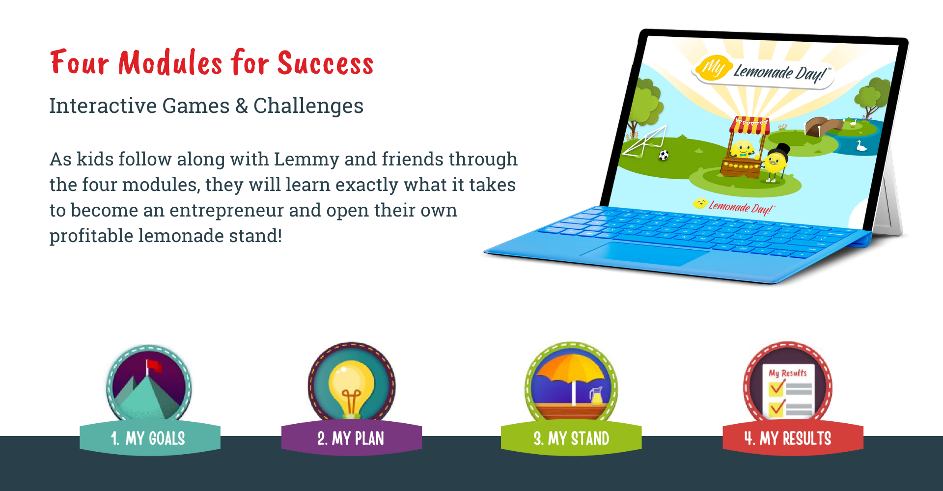 As kids follow along with Lemmy and friends through the four modules, they will learn exactly what it takes to become an entrepreneur and open their own profitable lemonade stand! Interactive Games & Challenges Four Modules for Success 1. my goals 2. my plan 3. my stand 4. my results lemonade day