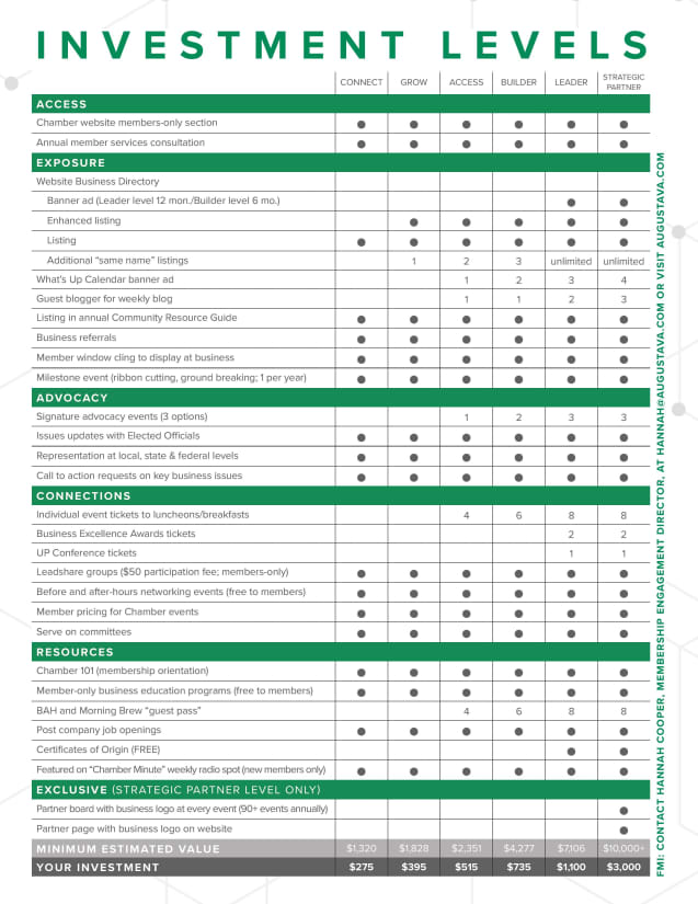 Membership-One-Sheet-Page-2-w800.jpg