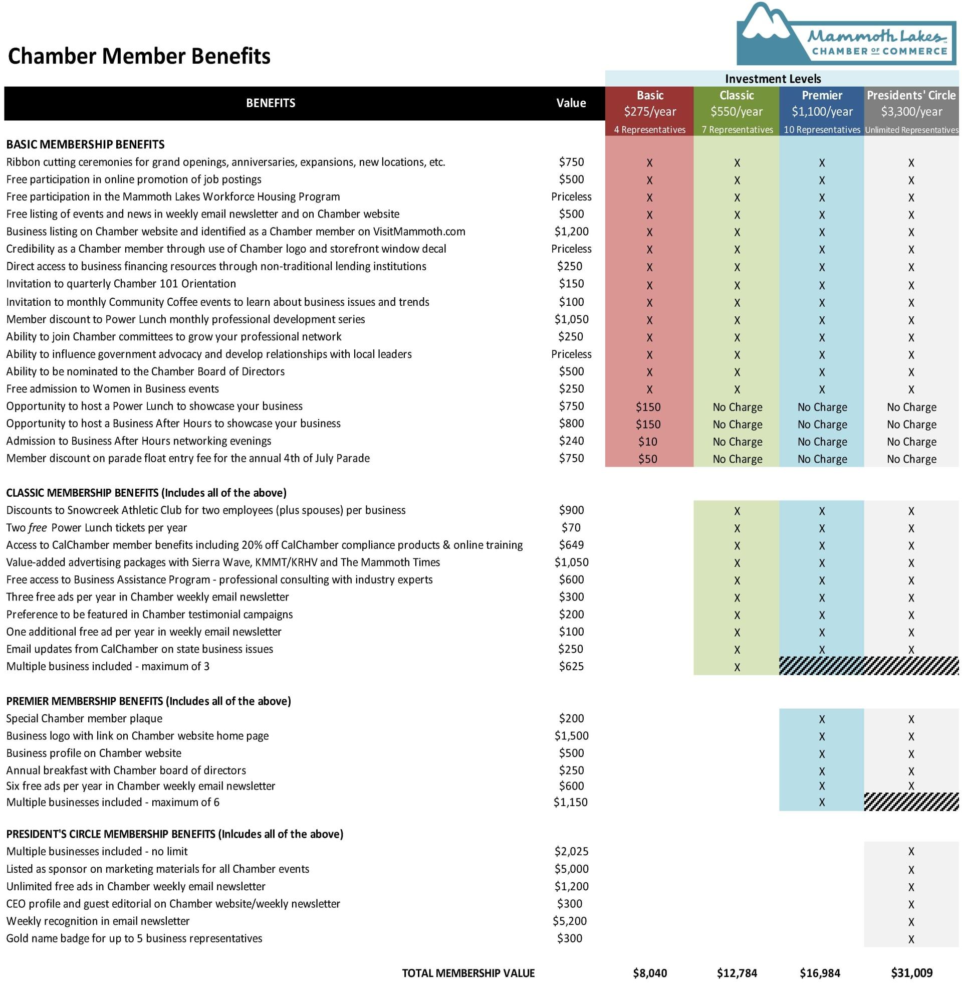 2020-Chamber-Member-Benefits-w1920.jpg