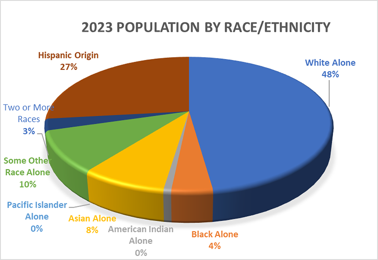 Population-2023.fw.png