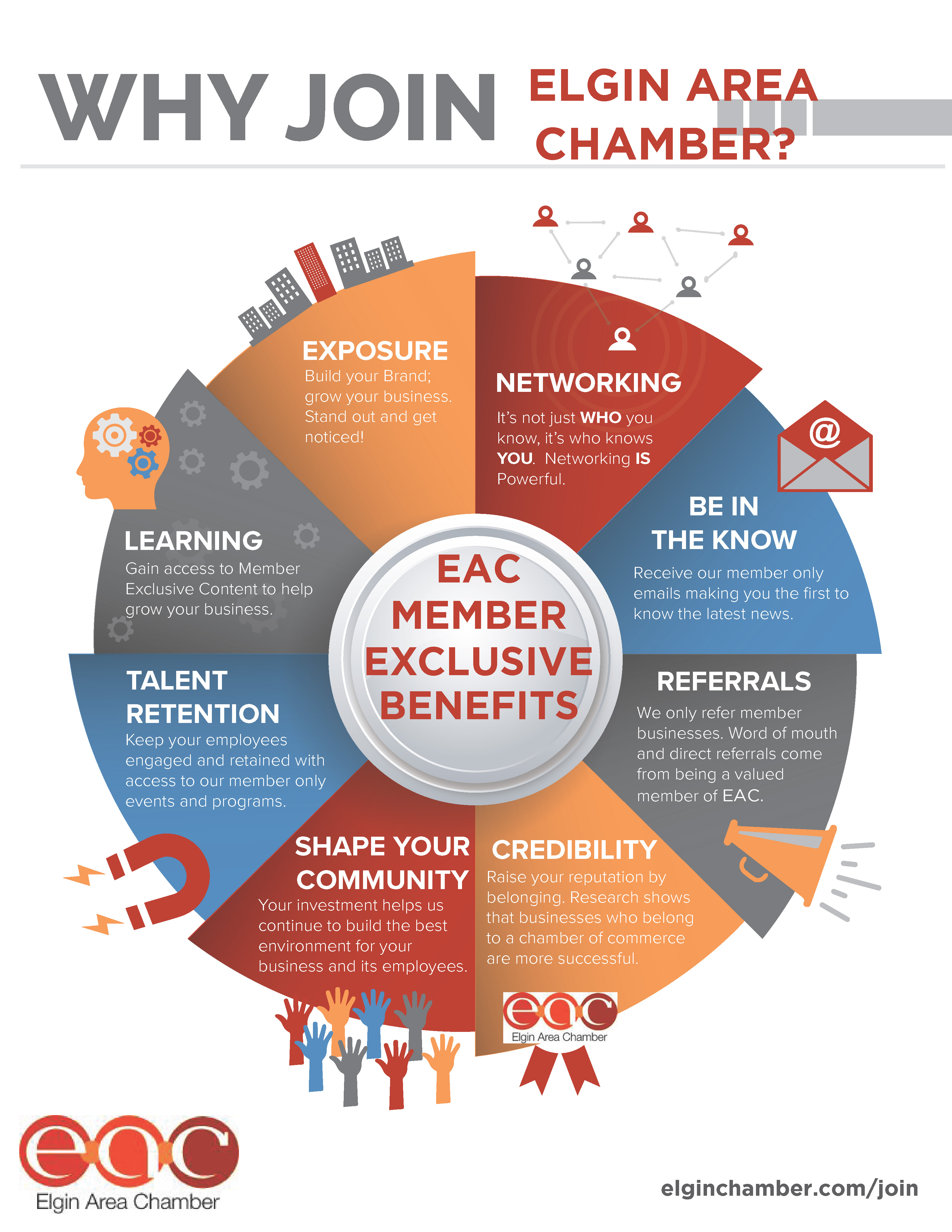 Why-Join-Elgin-Area-Chamber-Membership-Infographic-2018.jpg