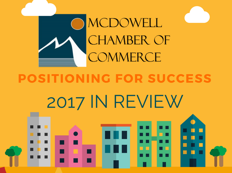 2017 McDowell Chamber Year in Review