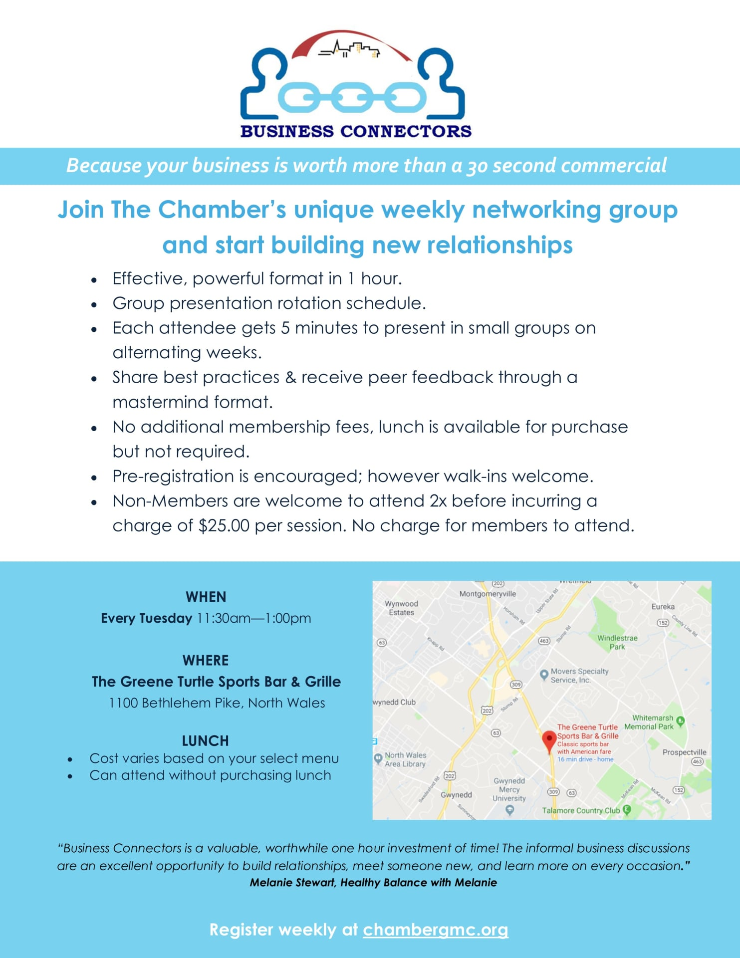 business connectors weekly networking group lansdale worcester skippack blue bell north wales gwynedd chamber greater montgomery county chamber