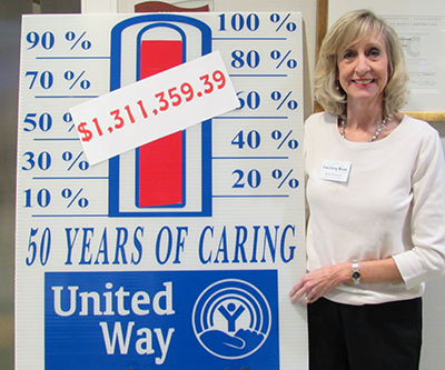 United Way of Okaloosa Walton County