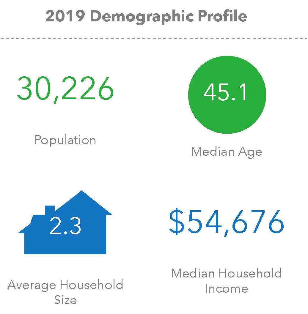 2019-population.jpg