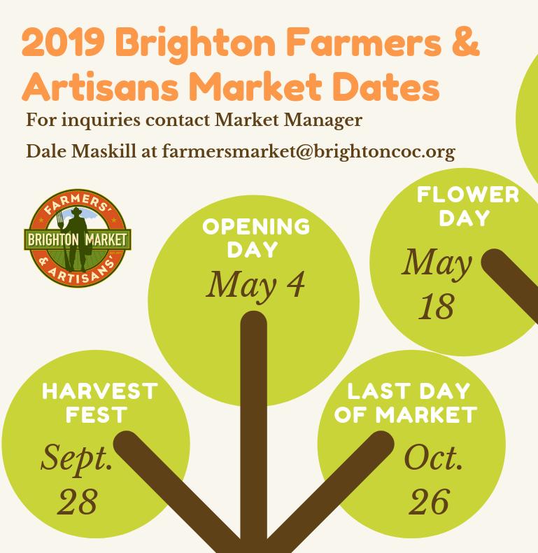 2019-Brighton-Farmers-Market-Dates.png